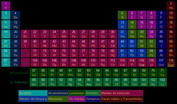 El nuevo elemento qumico de la tabla peridica ununpentio n115 el nuevo elemento qumico de la tabla peridica ununpentio n115 urtaz Image collections