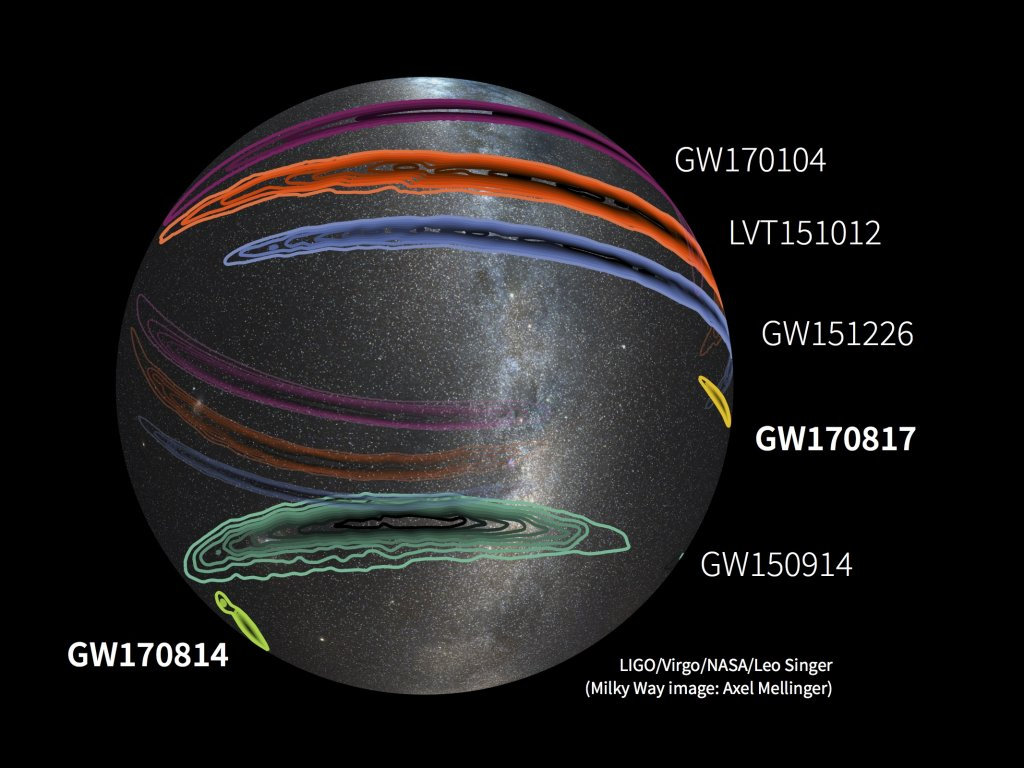 DIbujo20171016_GW170817_other_GWs_ligo_virgo_nasa_milky_way