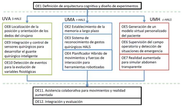 metodologia_trabajo (1)